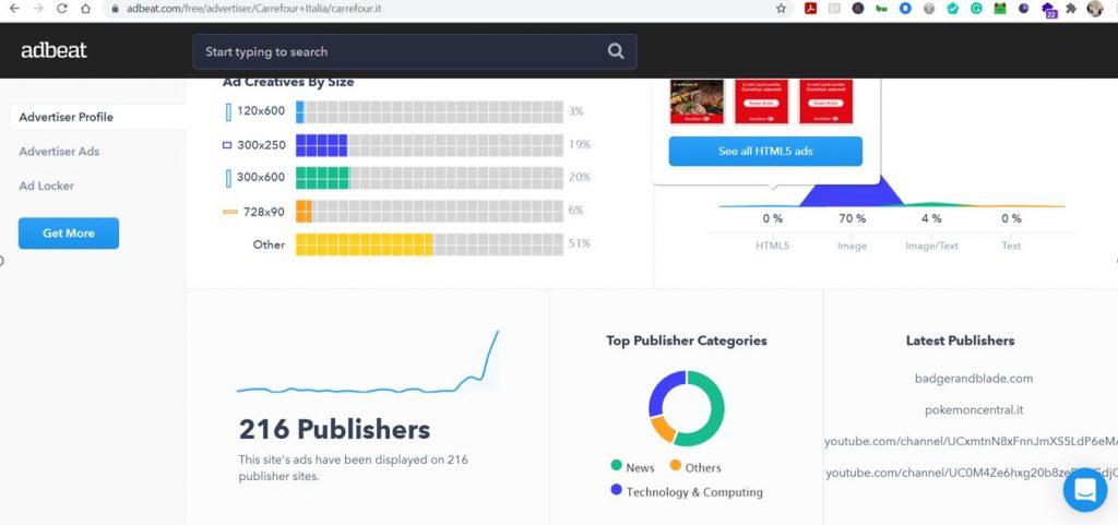 tools gratuiti per l'analisi della concorrenza- Adbeat